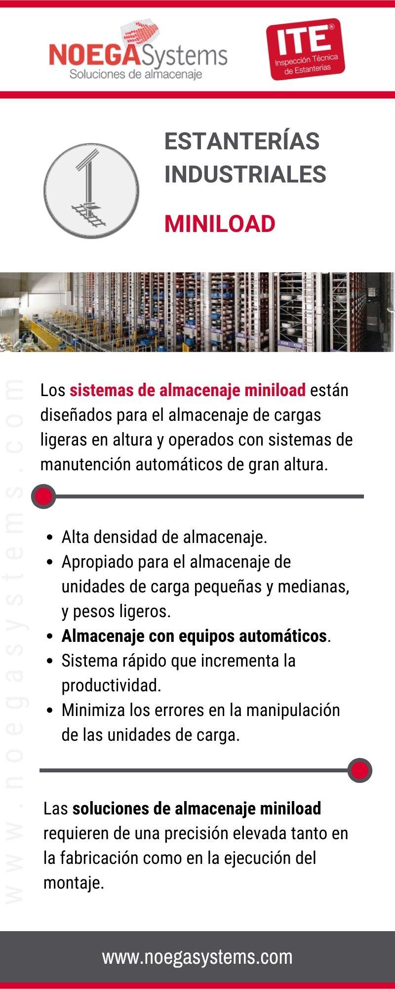 Infografía Estanterías Industriales: Miniload
