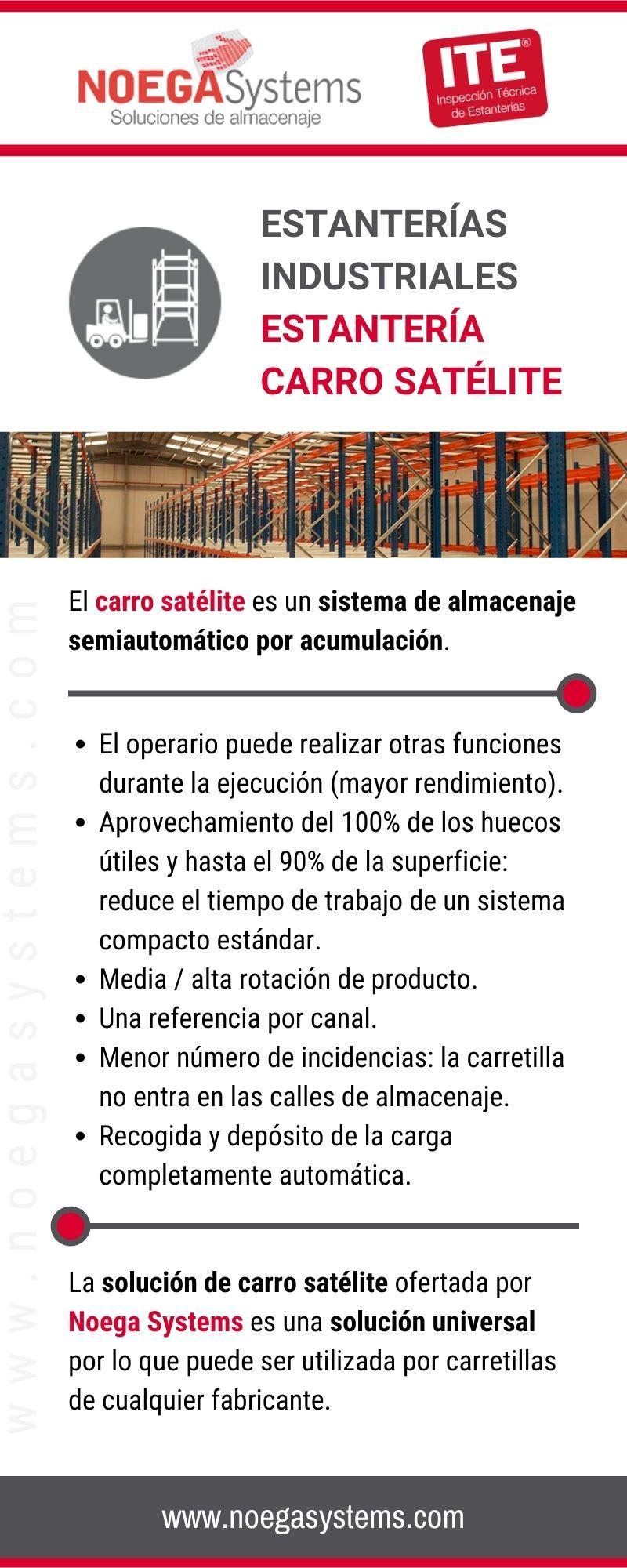 Infografía Estantería carro satélite