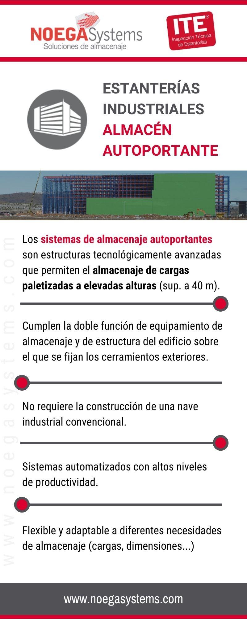 Infografía Estanterías Industriales Autoportantes