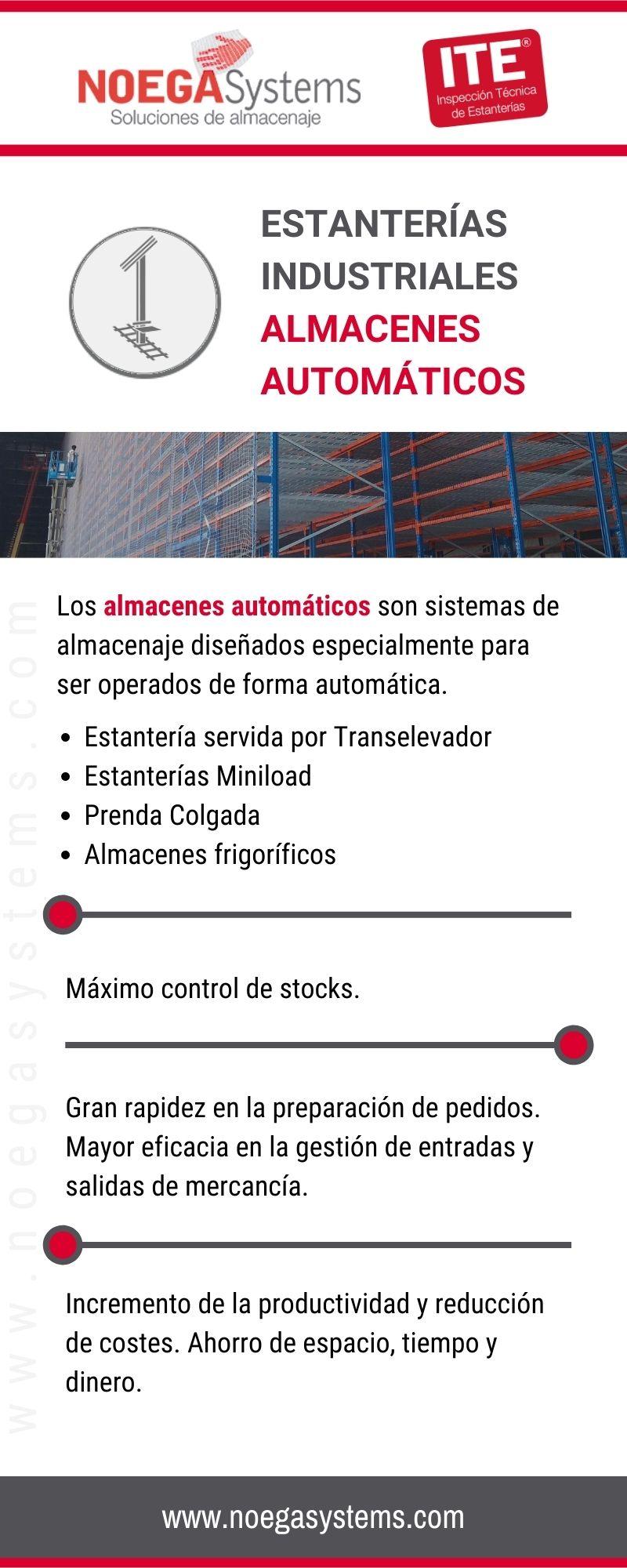 Infografía Estanterías Industriales Almacenes Automáticos