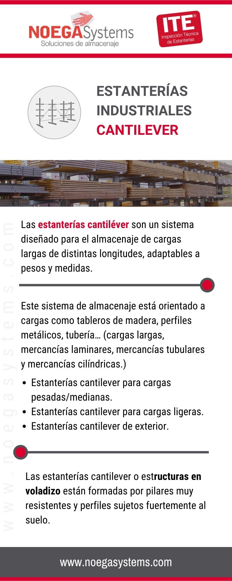 Infografía Estanterías Industriales Cantilever