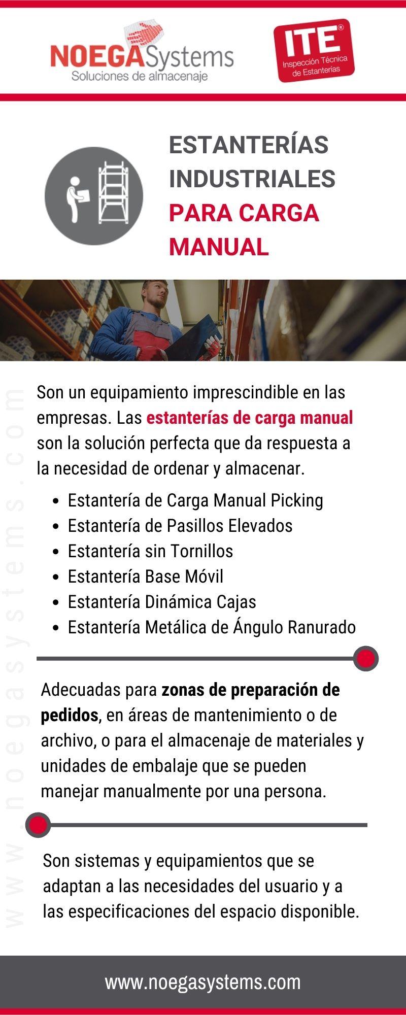 Infografía Estanterías Industriales para carga manual