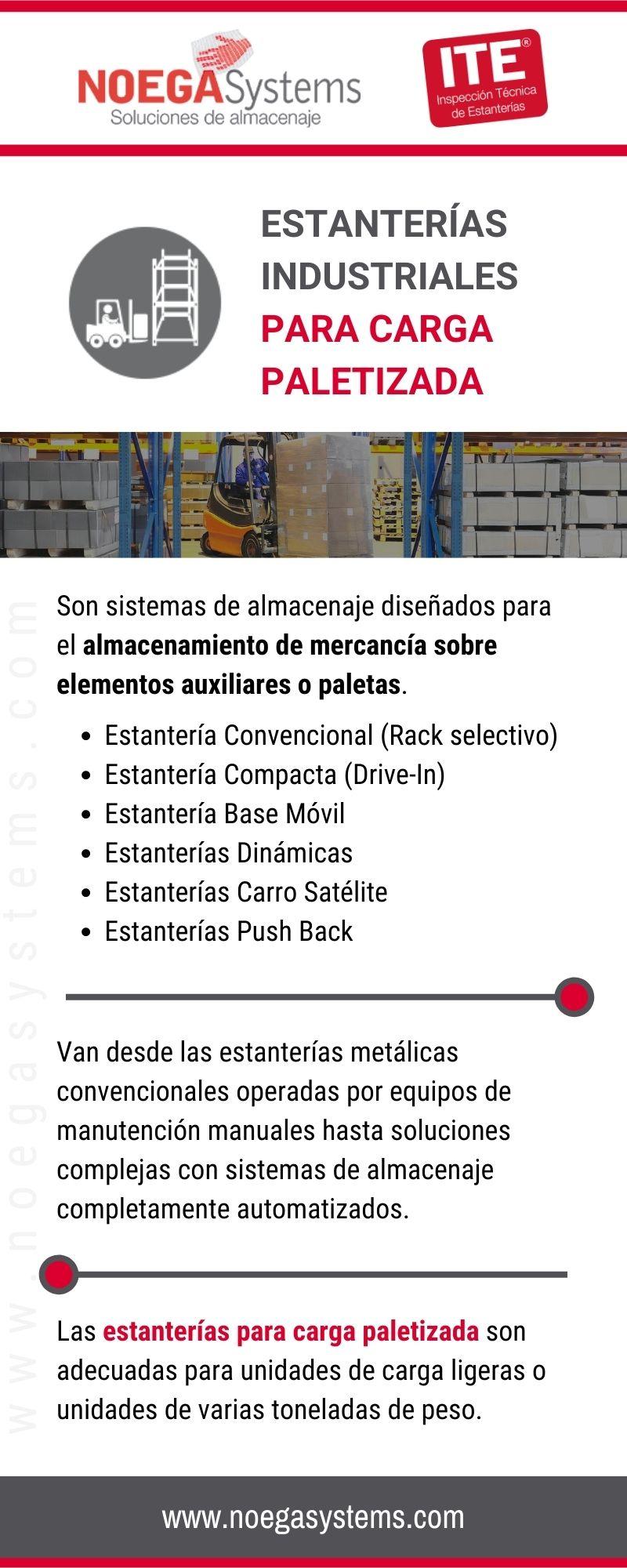 Infografía Estanterías Industriales para carga paletizada