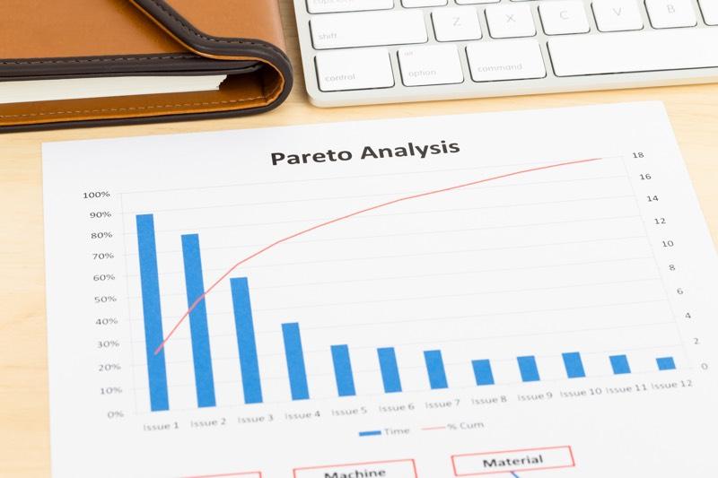 Cómo aplicar el Análisis de Pareto y hacer una clasificación ABC de las mercancías en un almacén