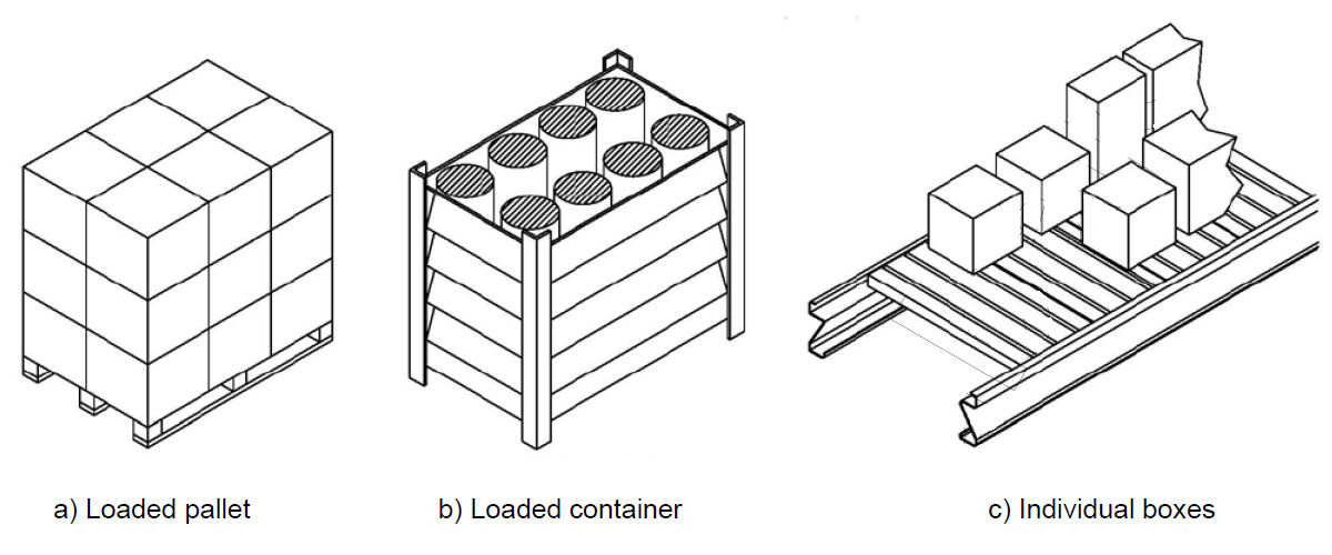 example of loading units